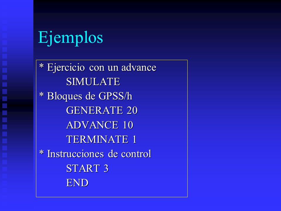 Ejemplos * Ejercicio con un advance SIMULATE * Bloques de GPSS/h