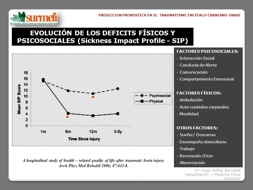 PREDICCION PRONÓSTICA EN EL TRAUMATISMO ENCEFALO-CRANEANO GRAVE