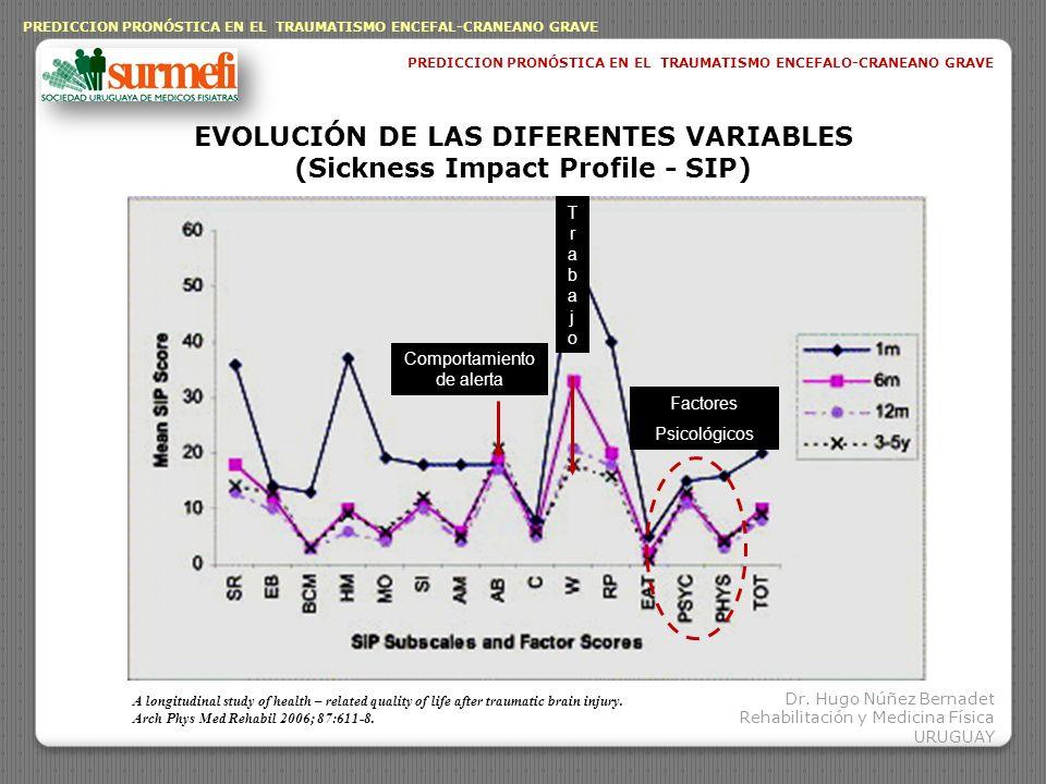 EVOLUCIÓN DE LAS DIFERENTES VARIABLES (Sickness Impact Profile - SIP)