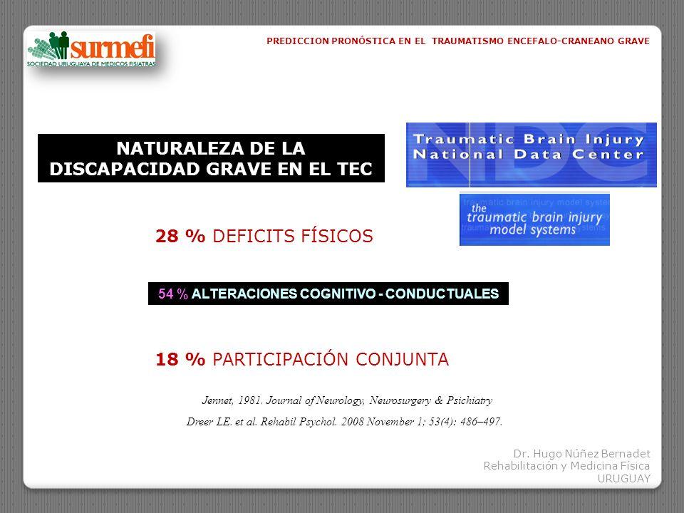 NATURALEZA DE LA DISCAPACIDAD GRAVE EN EL TEC