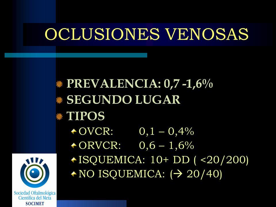 OCLUSIONES VENOSAS PREVALENCIA: 0,7 -1,6% SEGUNDO LUGAR TIPOS