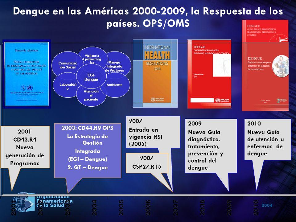 Dengue en las Américas 2000-2009, la Respuesta de los países. OPS/OMS