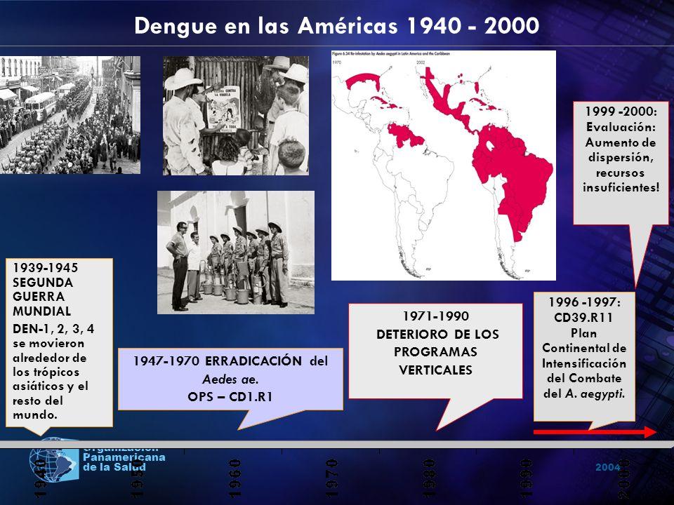 Dengue en las Américas 1940 - 2000
