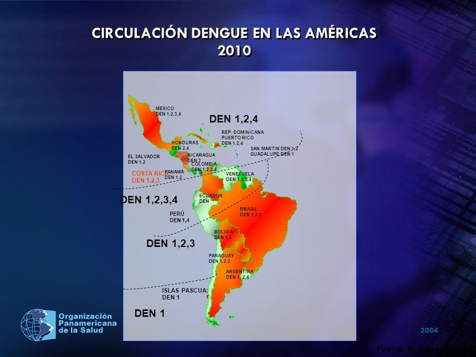 CIRCULACIÓN DENGUE EN LAS AMÉRICAS 2010