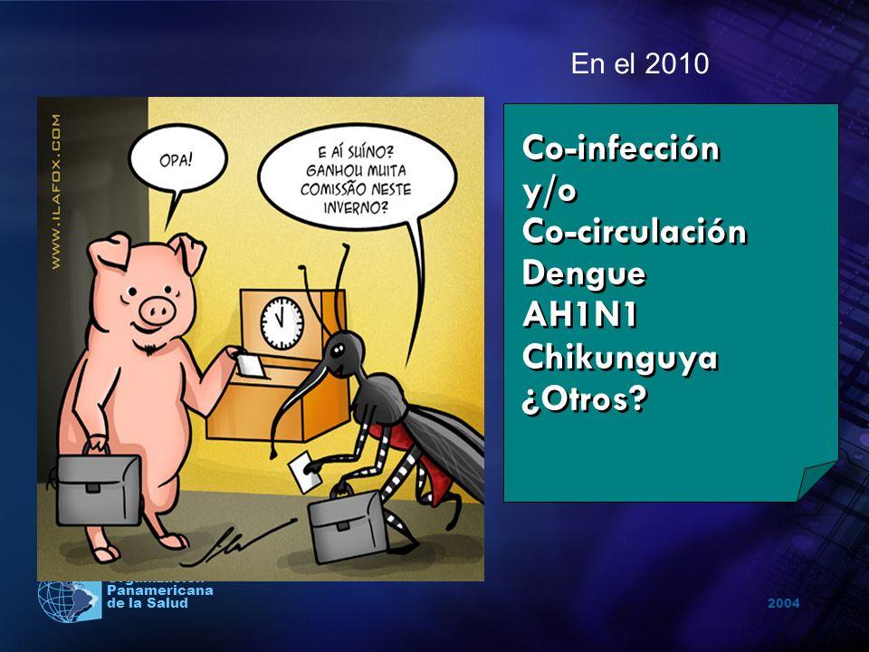 Co-infección y/o Co-circulación Dengue AH1N1 Chikunguya ¿Otros