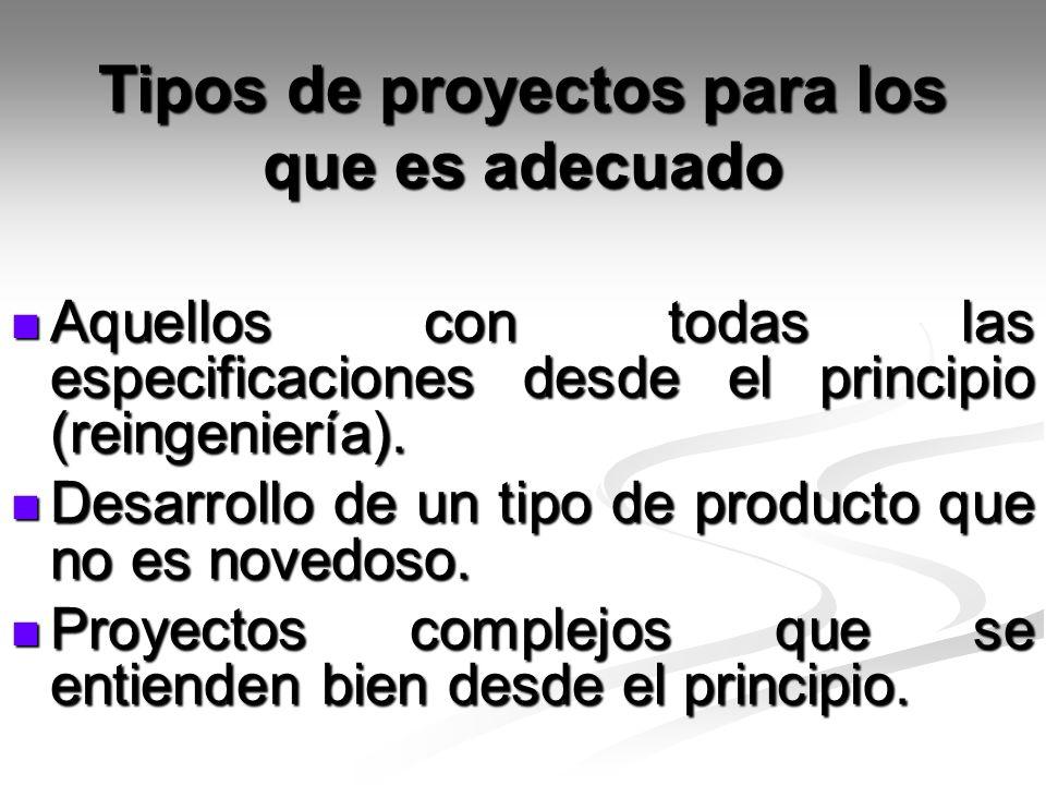 Tipos de proyectos para los que es adecuado