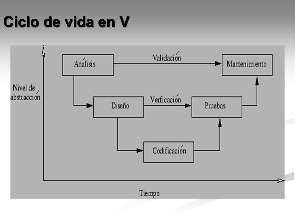 Ciclo de vida en V