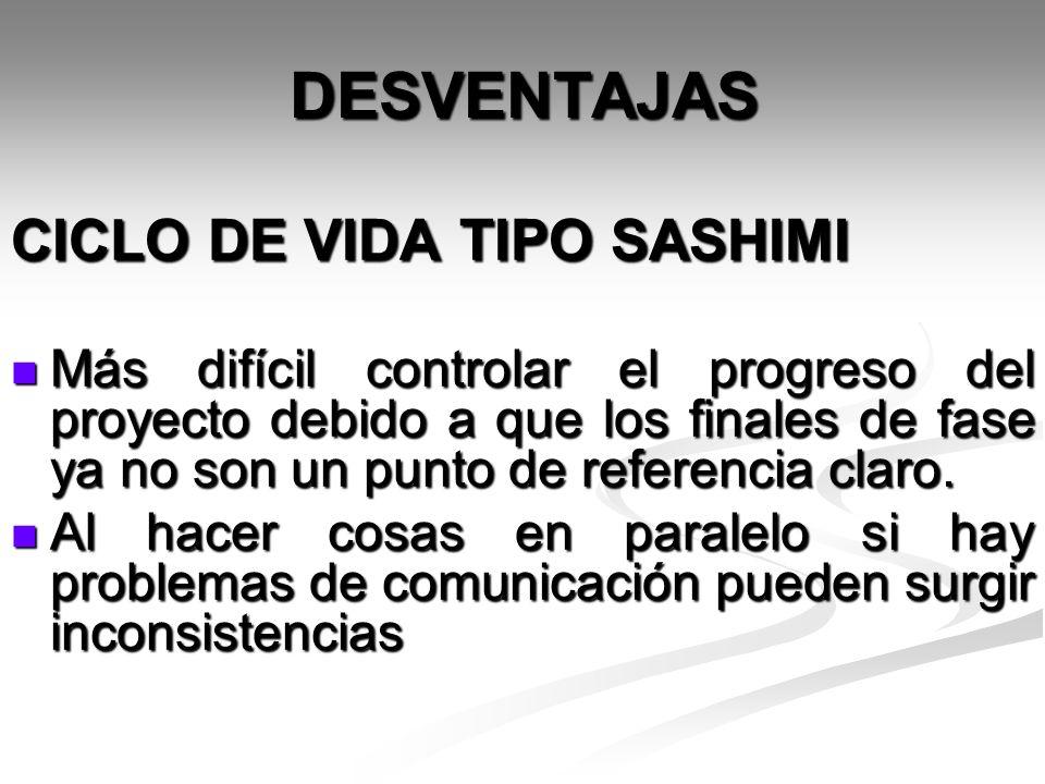 DESVENTAJAS CICLO DE VIDA TIPO SASHIMI