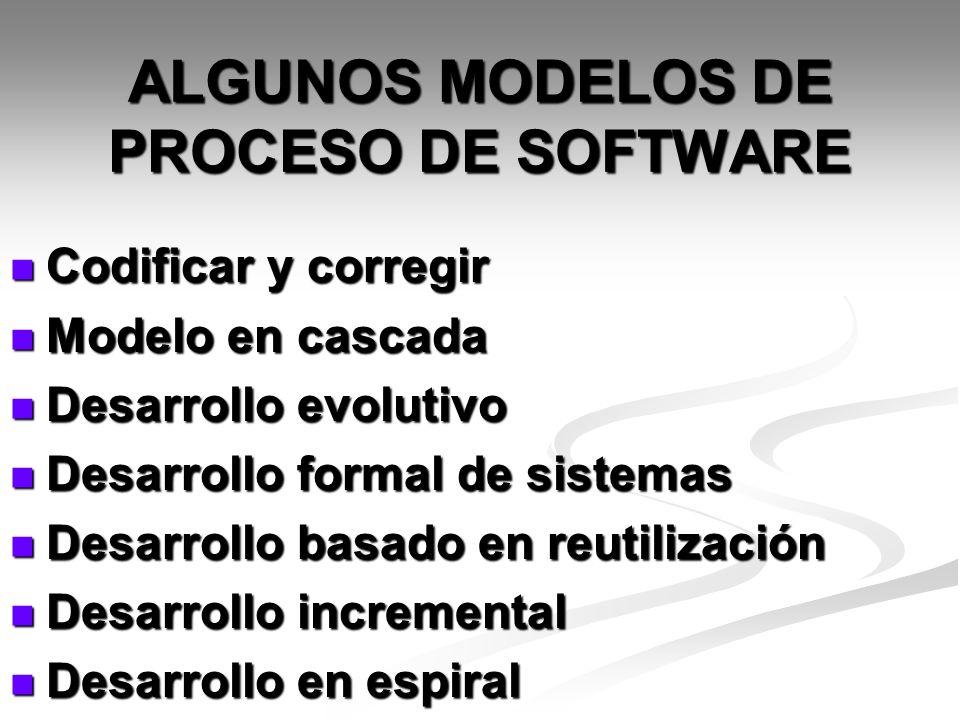 ALGUNOS MODELOS DE PROCESO DE SOFTWARE