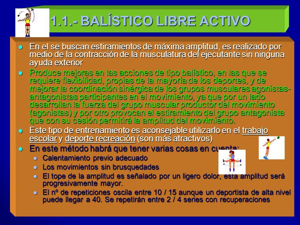 1.1.- BALÍSTICO LIBRE ACTIVO