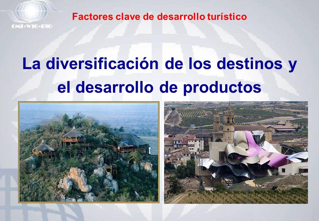 Factores clave de desarrollo turístico