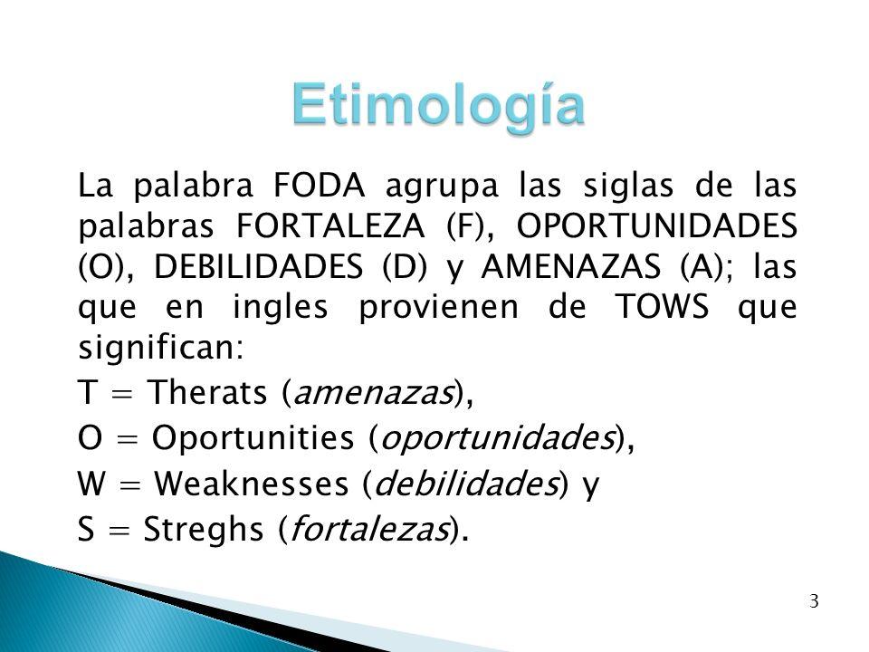 Etimología T = Therats (amenazas), O = Oportunities (oportunidades),