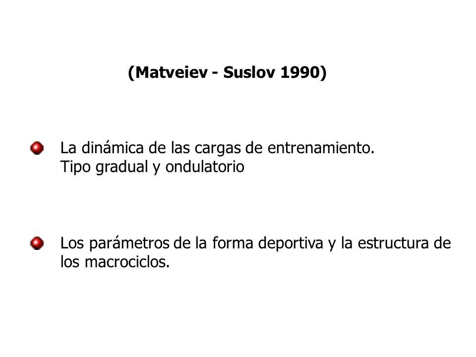 (Matveiev - Suslov 1990) La dinámica de las cargas de entrenamiento. Tipo gradual y ondulatorio.