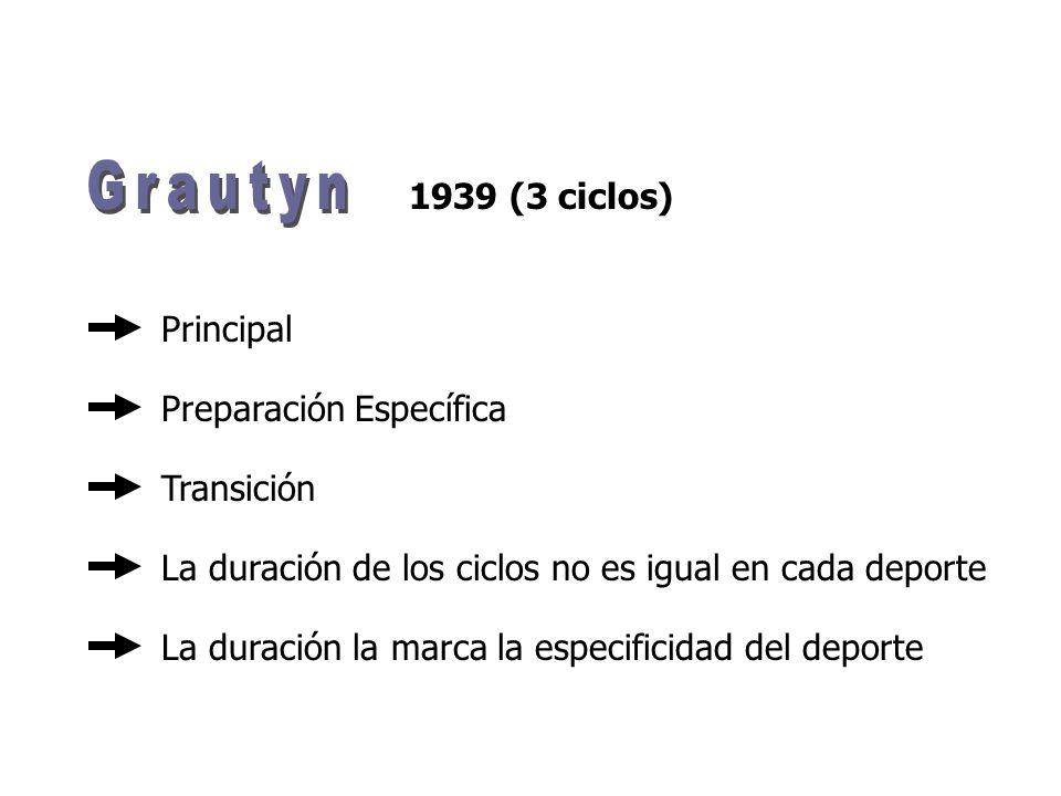 Grautyn 1939 (3 ciclos) Principal Preparación Específica Transición