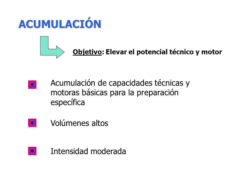ACUMULACIÓN Objetivo: Elevar el potencial técnico y motor. Acumulación de capacidades técnicas y motoras básicas para la preparación específica.