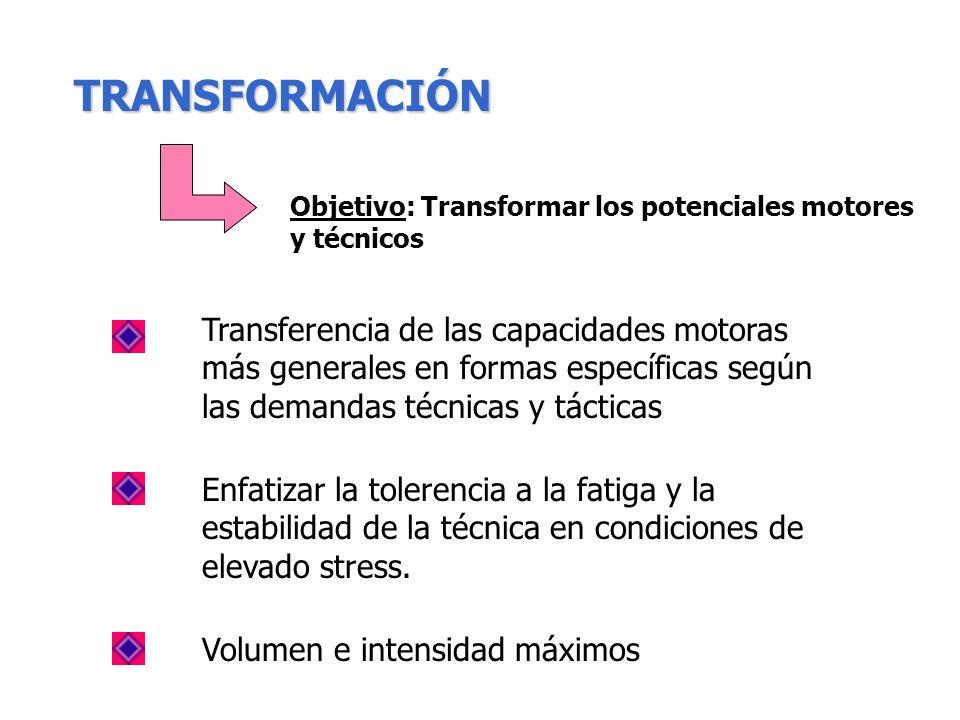 TRANSFORMACIÓN Objetivo: Transformar los potenciales motores y técnicos.