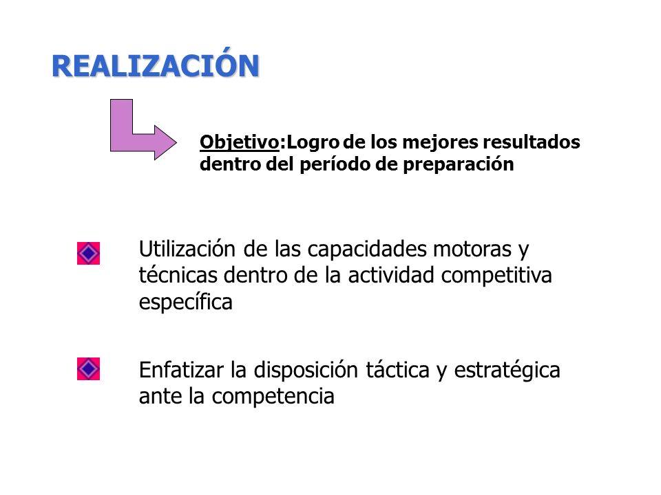 REALIZACIÓN Objetivo:Logro de los mejores resultados dentro del período de preparación.