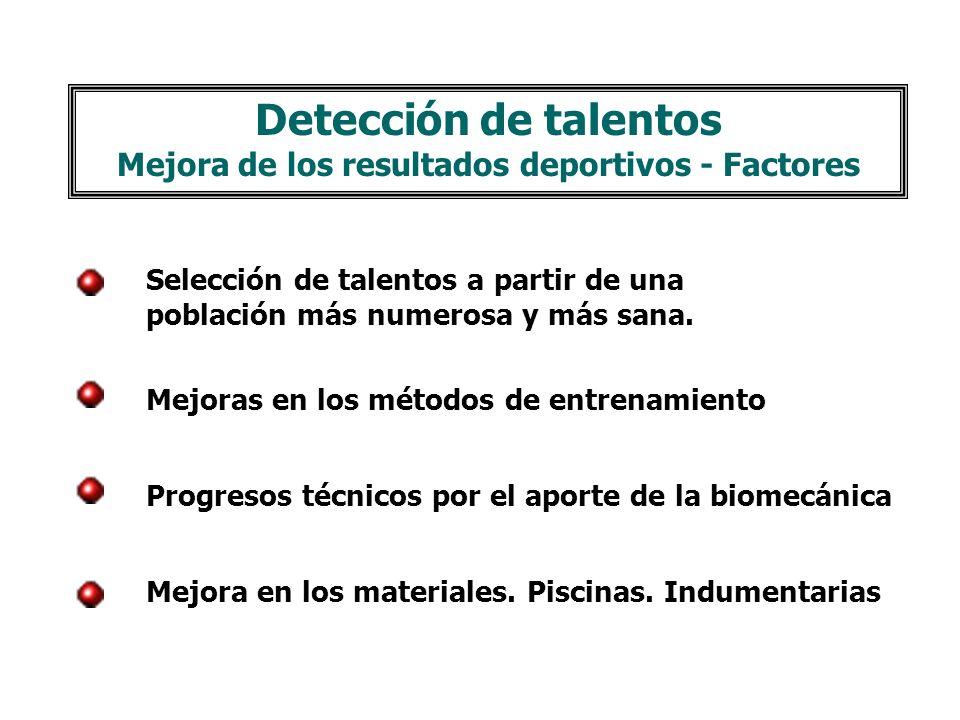 Detección de talentos Mejora de los resultados deportivos - Factores