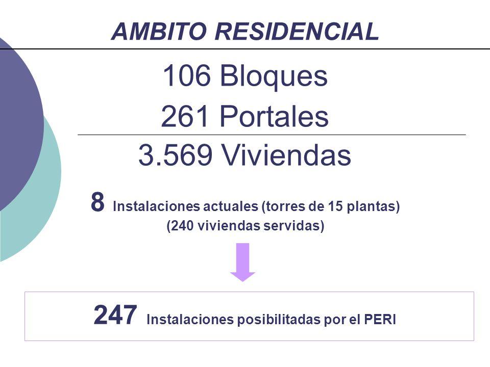 247 Instalaciones posibilitadas por el PERI