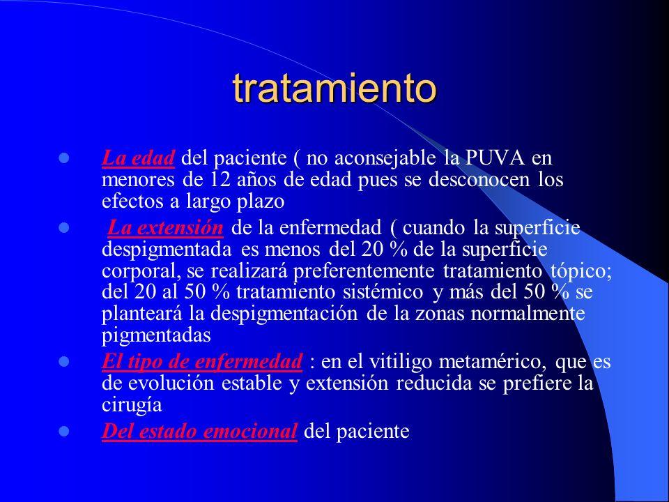 tratamientoLa edad del paciente ( no aconsejable la PUVA en menores de 12 años de edad pues se desconocen los efectos a largo plazo.