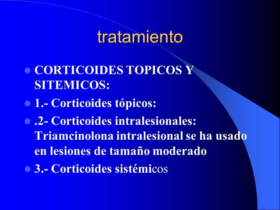 tratamiento CORTICOIDES TOPICOS Y SITEMICOS: 1.- Corticoides tópicos: