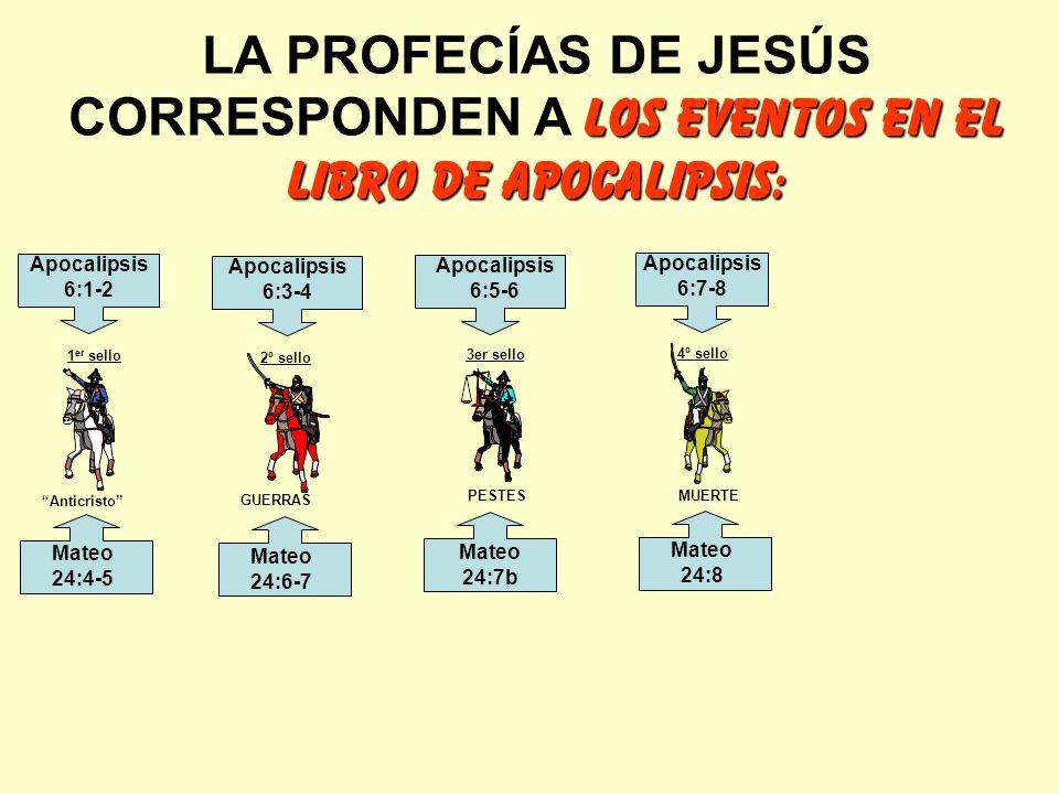 LA PROFECÍAS DE JESÚS CORRESPONDEN A LOS EVENTOS EN EL LIBRO DE APOCALIPSIS: