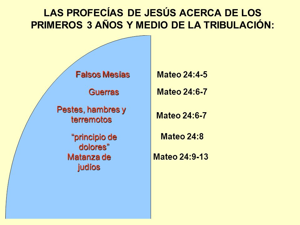 LAS PROFECÍAS DE JESÚS ACERCA DE LOS PRIMEROS 3 AÑOS Y MEDIO DE LA TRIBULACIÓN:
