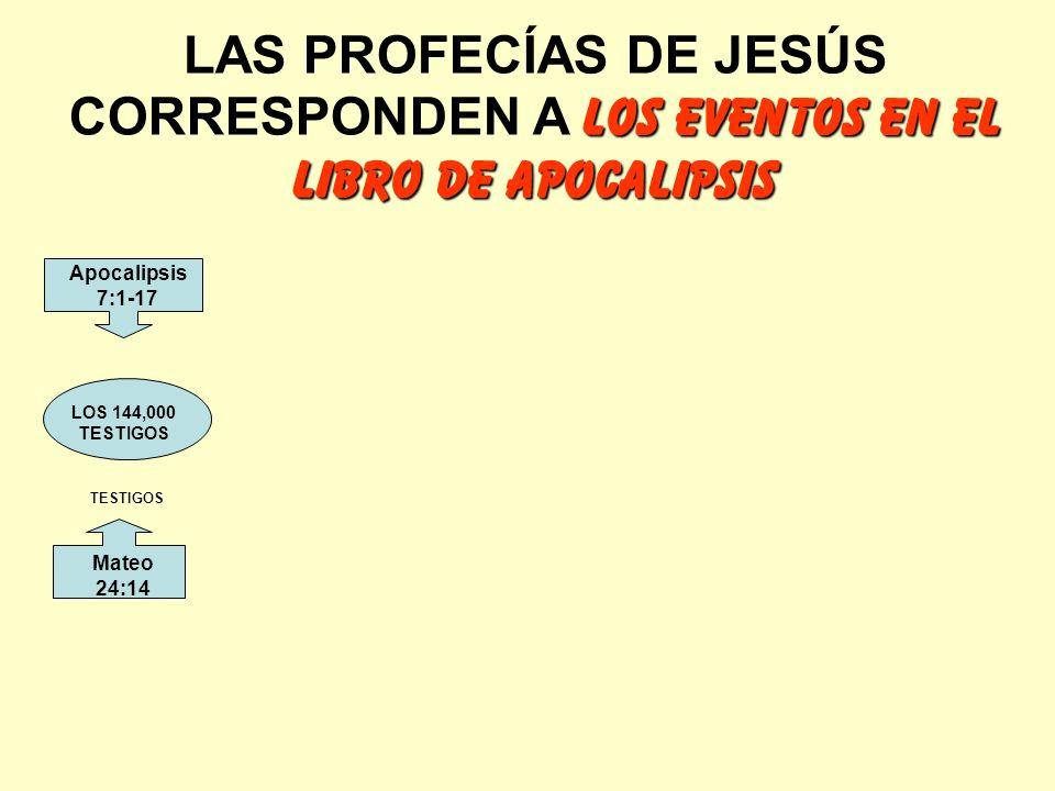 LAS PROFECÍAS DE JESÚS CORRESPONDEN A LOS EVENTOS EN EL LIBRO DE APOCALIPSIS