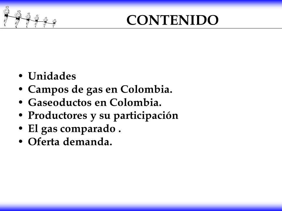 CONTENIDO Unidades Campos de gas en Colombia. Gaseoductos en Colombia.