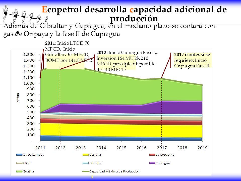 Ecopetrol desarrolla capacidad adicional de producción