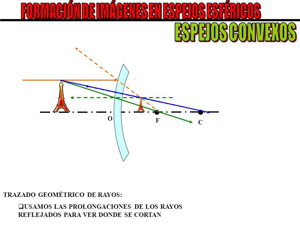 Ptica geom trica definiciones previas imagen figura for Espejos esfericos convexos