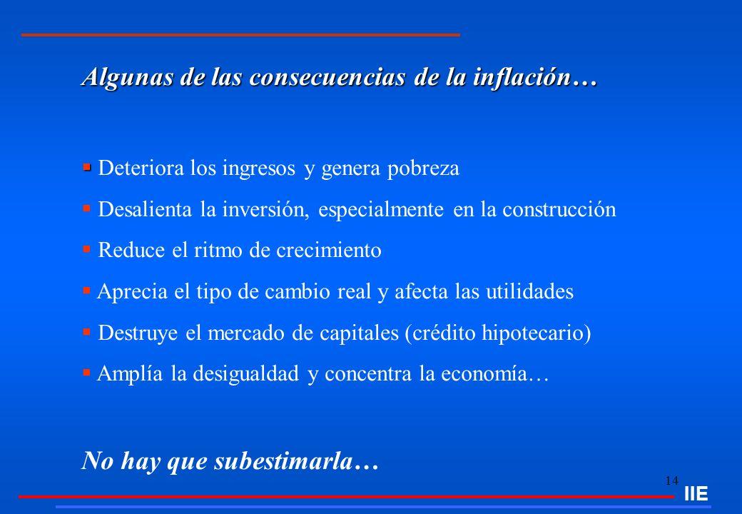 Algunas de las consecuencias de la inflación…