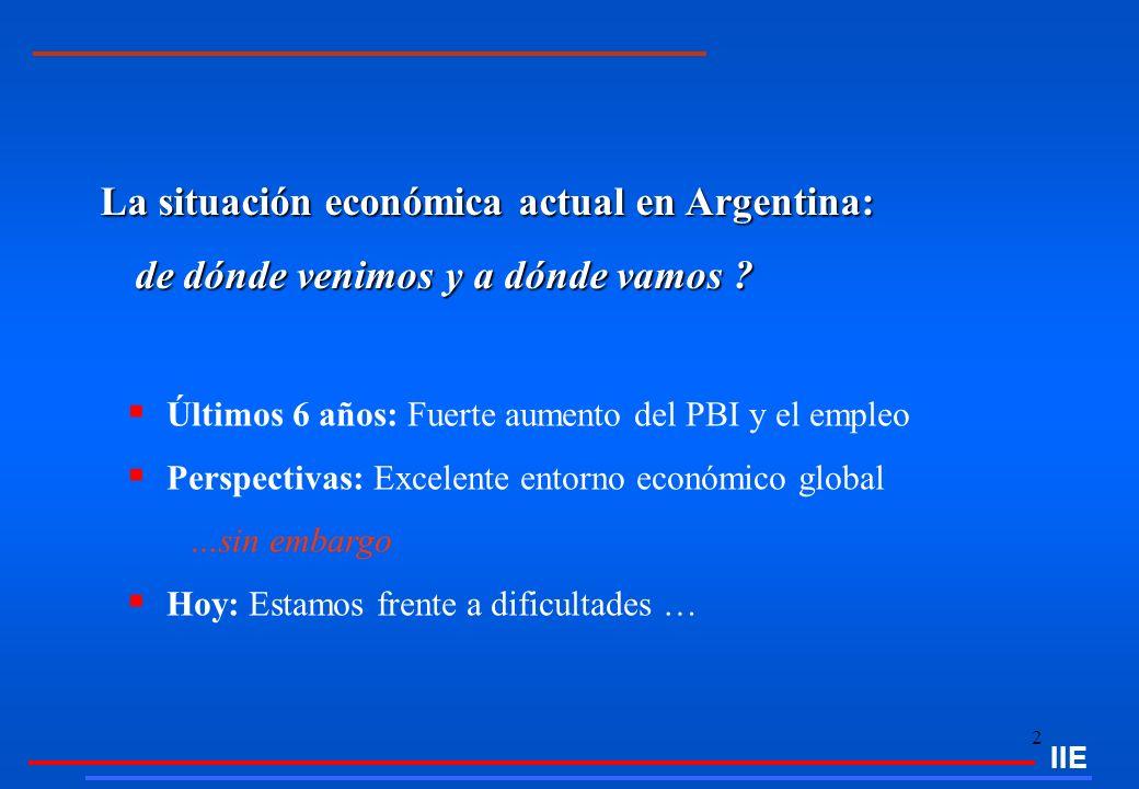 La situación económica actual en Argentina: