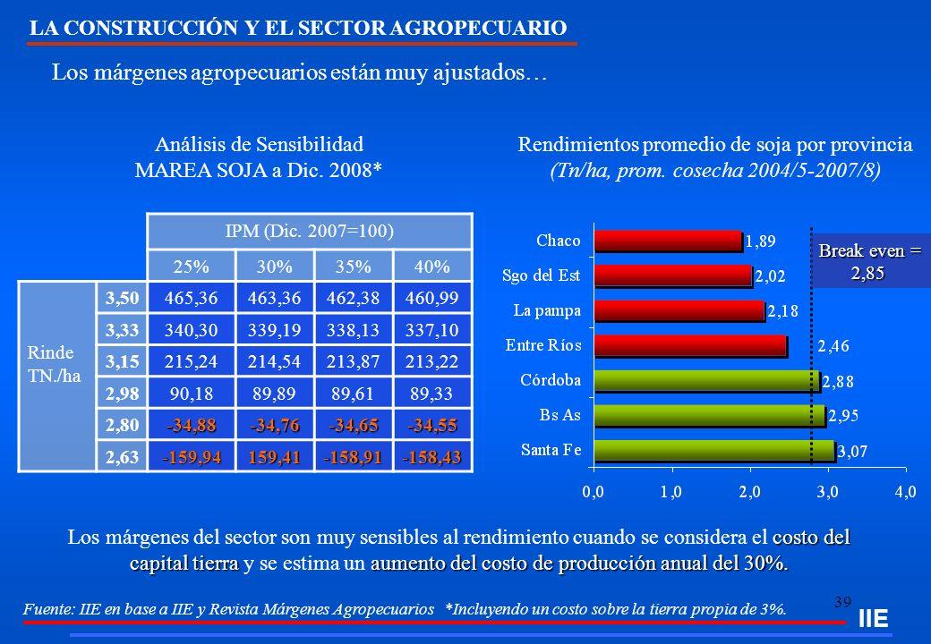 Análisis de Sensibilidad MAREA SOJA a Dic. 2008*