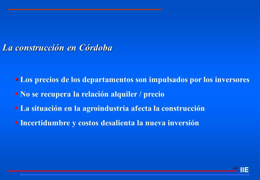 La construcción en Córdoba