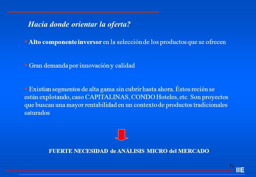 FUERTE NECESIDAD de ANÁLISIS MICRO del MERCADO