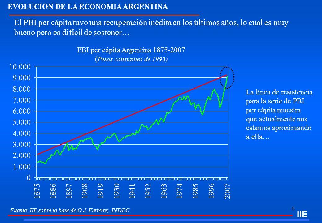 PBI per cápita Argentina 1875-2007 (Pesos constantes de 1993)