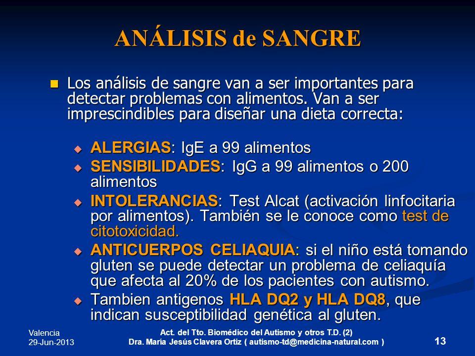 ANÁLISIS de SANGRE