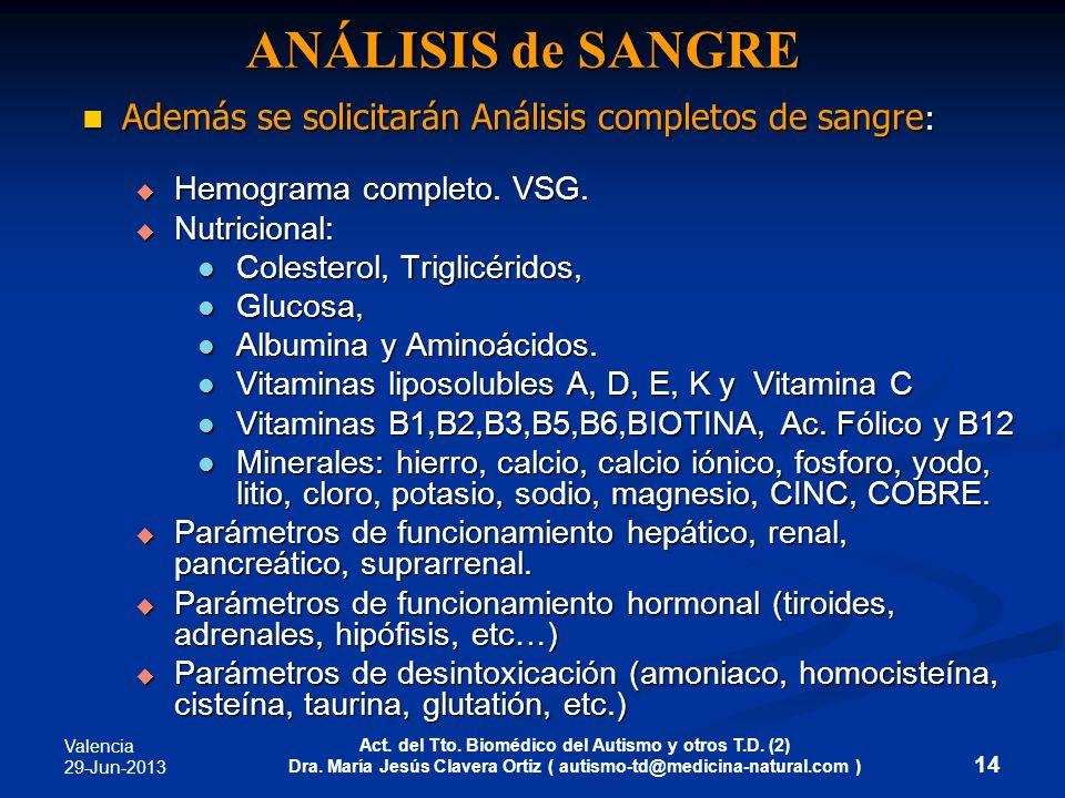 ANÁLISIS de SANGRE Además se solicitarán Análisis completos de sangre: