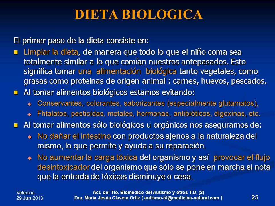 DIETA BIOLOGICA El primer paso de la dieta consiste en: