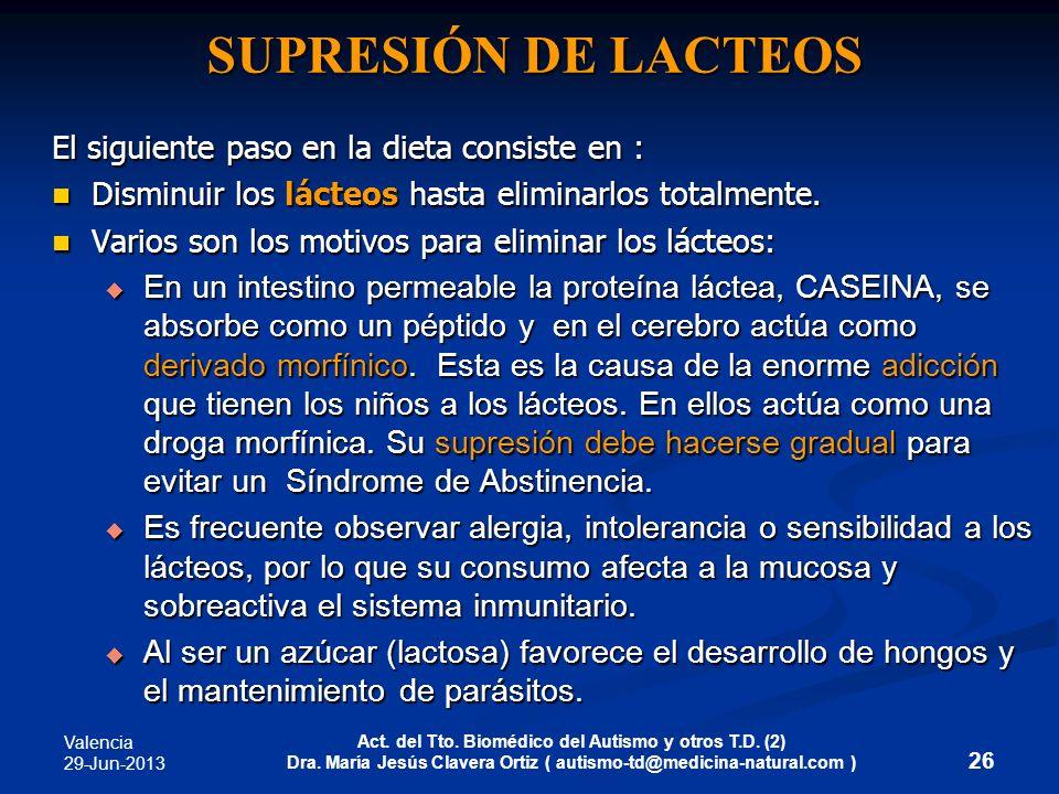 SUPRESIÓN DE LACTEOS El siguiente paso en la dieta consiste en :