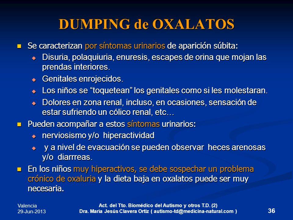 DUMPING de OXALATOS Se caracterizan por síntomas urinarios de aparición súbita: