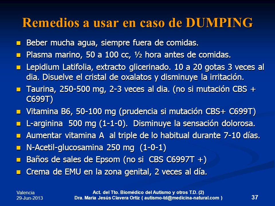Remedios a usar en caso de DUMPING