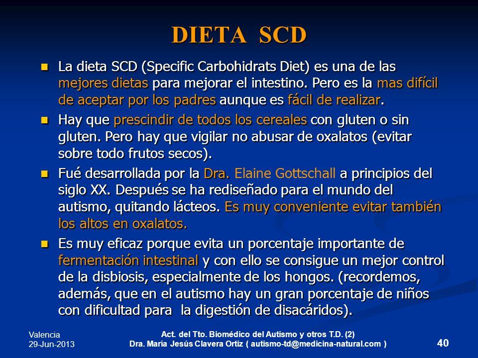 DIETA SCD