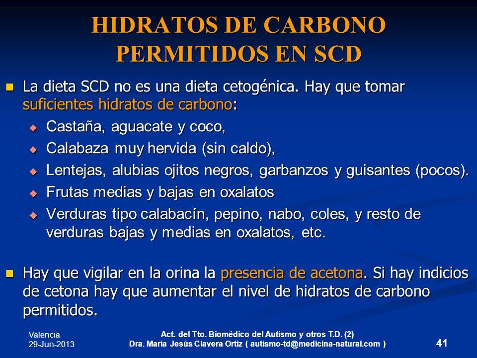 HIDRATOS DE CARBONO PERMITIDOS EN SCD