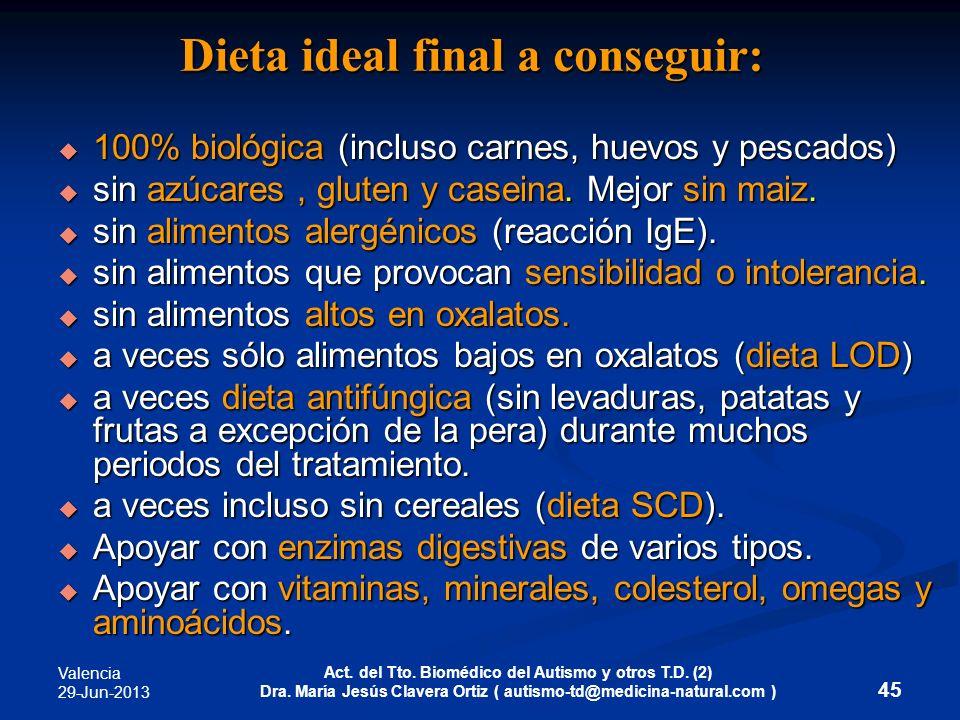Dieta ideal final a conseguir: