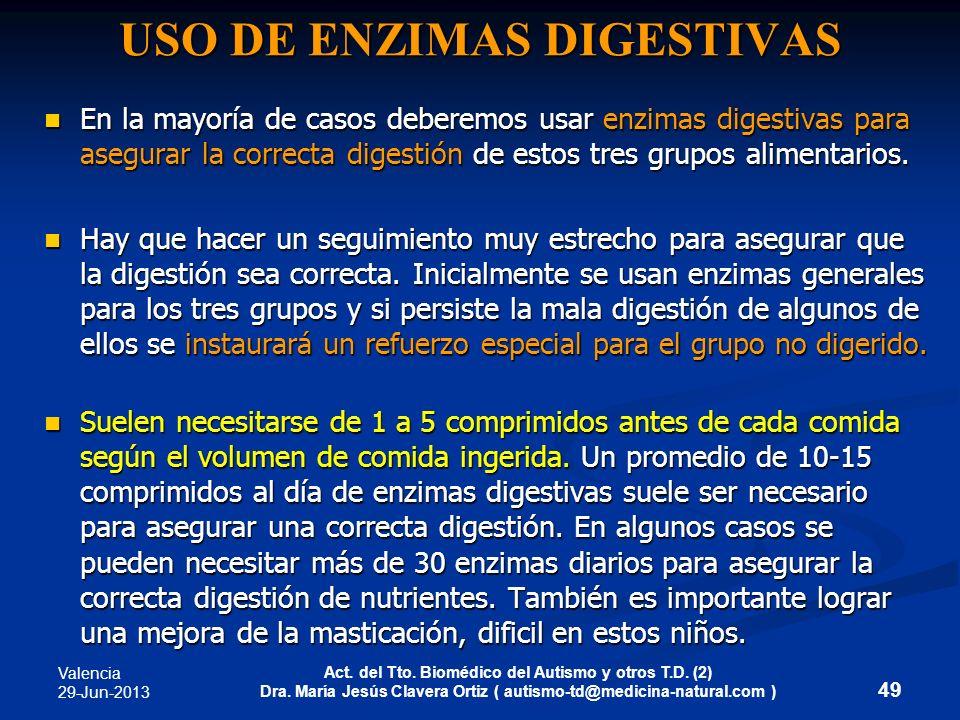 USO DE ENZIMAS DIGESTIVAS