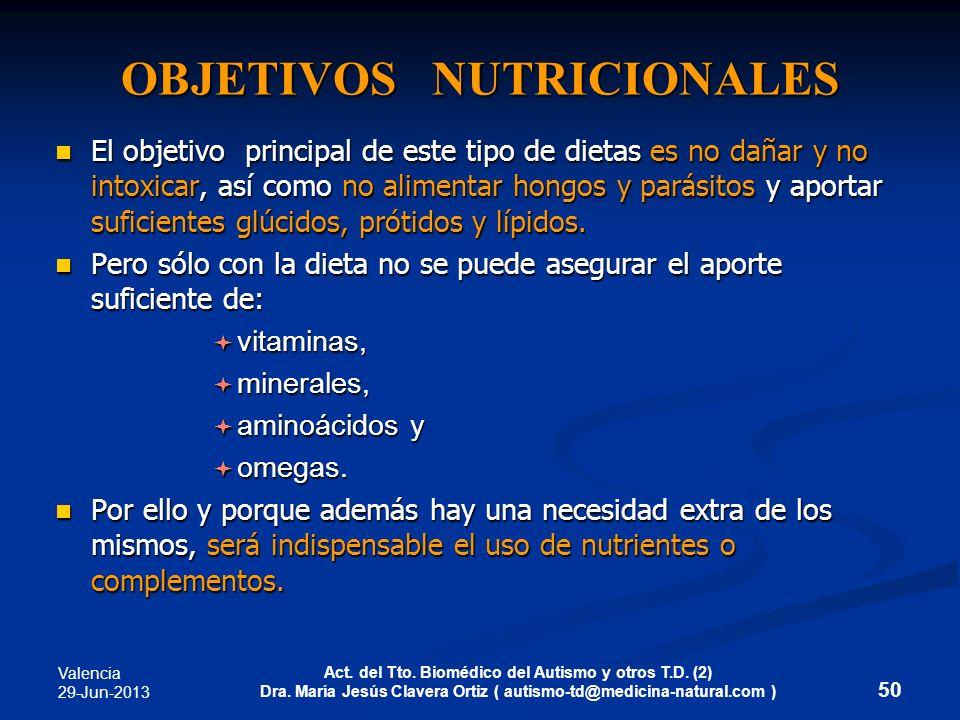 OBJETIVOS NUTRICIONALES