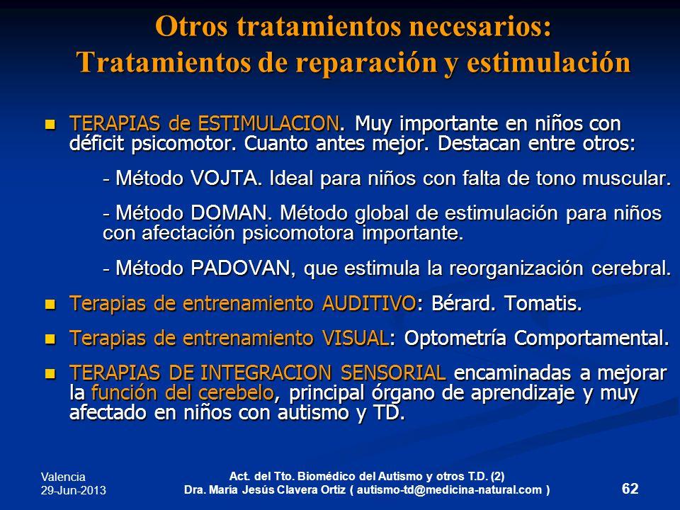 Dra. María Jesús Clavera Ortiz ( autismo-td@medicina-natural.com )
