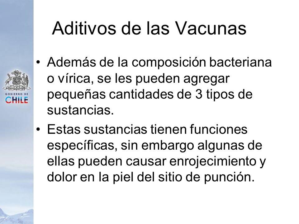 Aditivos de las Vacunas